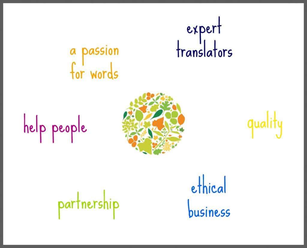 ethical translation company